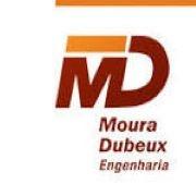 Moura Dubeux Engenharia SA (MDNE3)